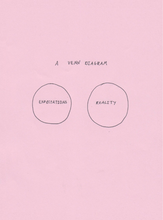 Venn Diagram via happy2Bsad